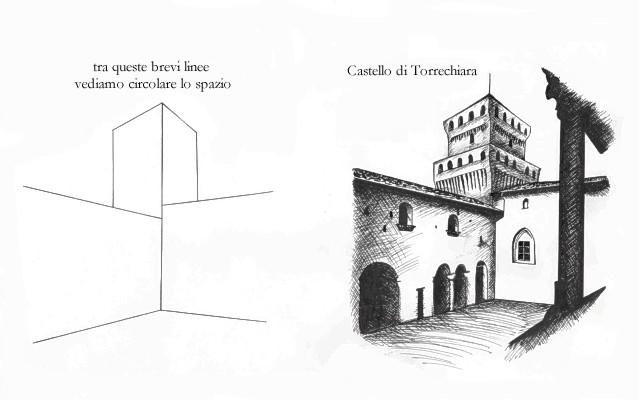 Annaritamaestra profondit e prospettiva for Disegnare la pianta del piano di casa